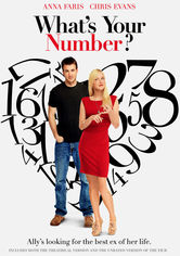 Rent What's Your Number? on DVD